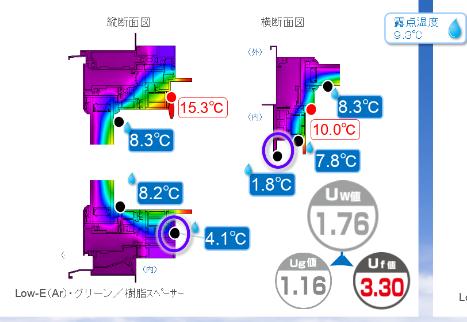アルミ樹脂複合サッシ(半樹脂サッシ)の表面温度