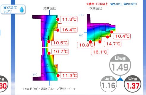 オール樹脂サッシの表面温度
