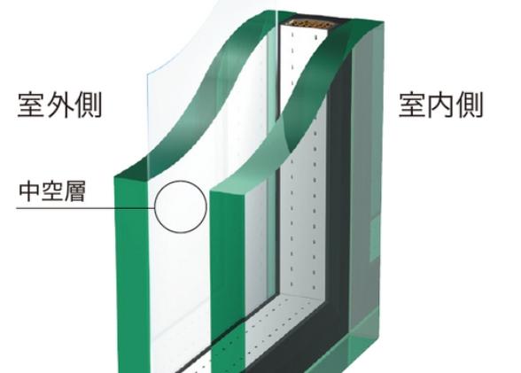 窓ガラスの中空層のイメージ