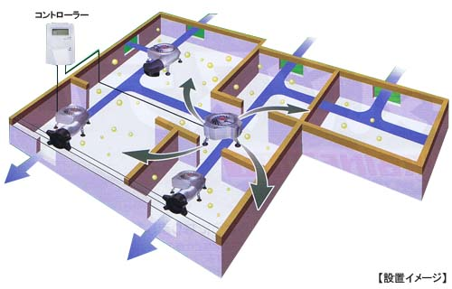 床断熱の場合の床下換気対策