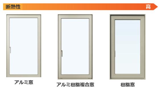 サッシの断熱性能比較(アルミ・アルミ樹脂複合・オール樹脂)
