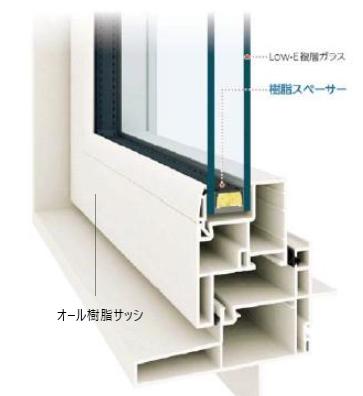 窓のパーツ(サッシ・窓ガラス・スペーサー)