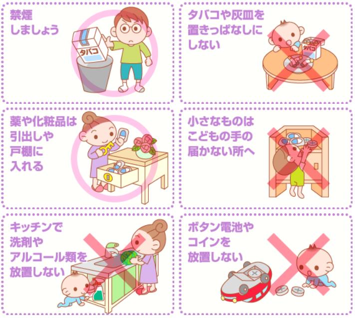 子どもの異物誤飲の対策