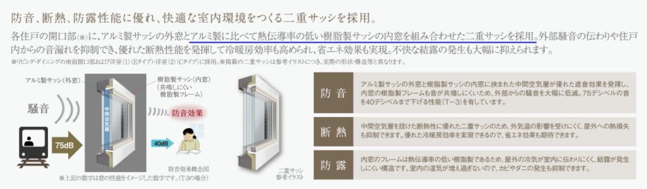 アルミ樹脂複合サッシ(半樹脂)を採用した分譲マンションの仕様情報