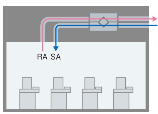 ダクト給排気型の第一種換気イメージ