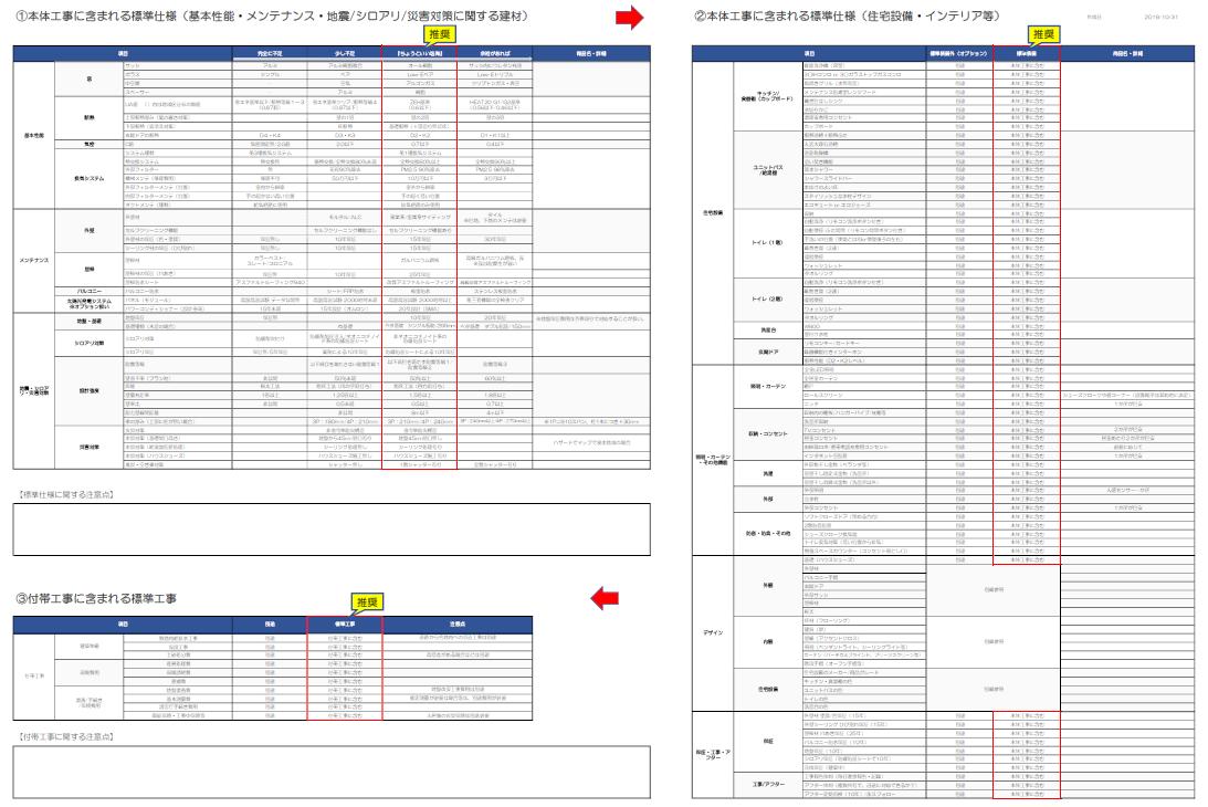 標準仕様チェック表